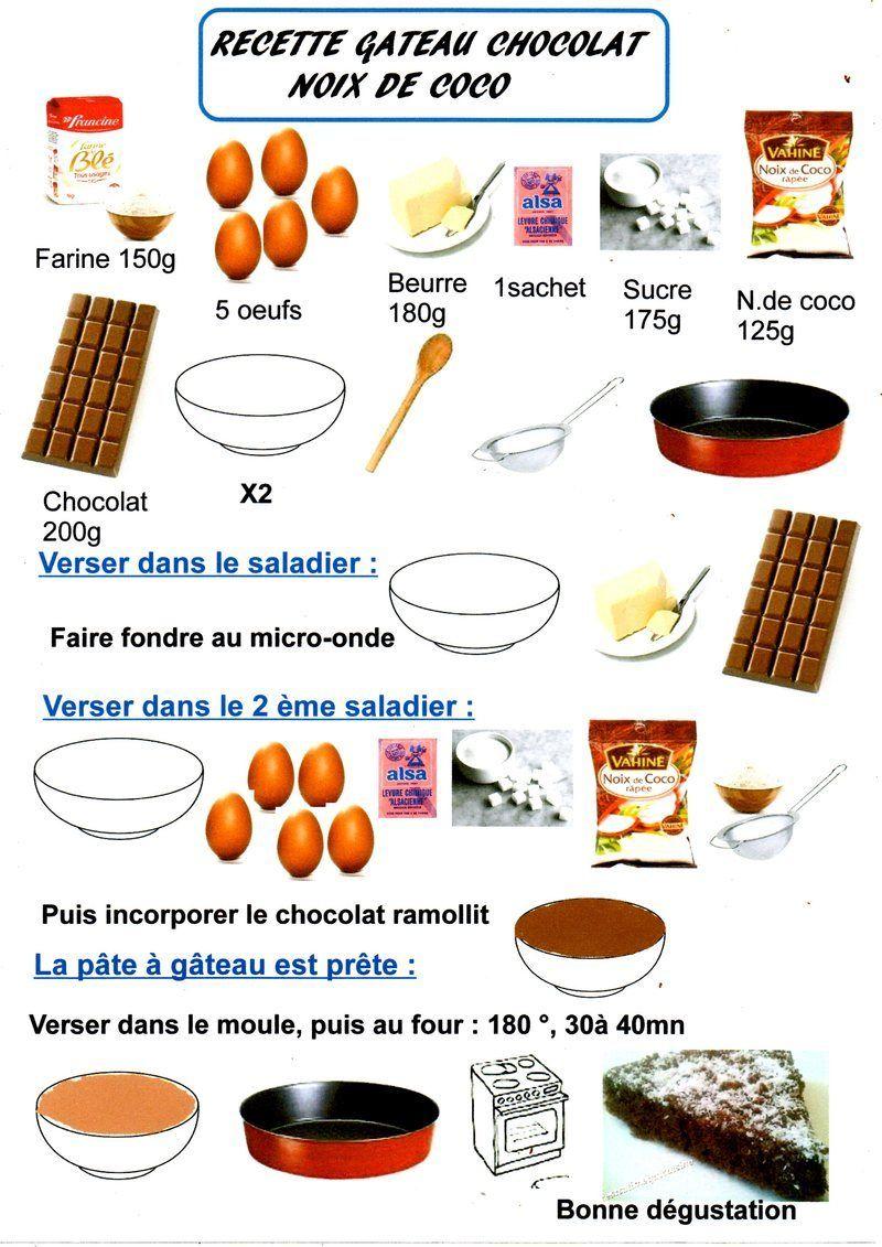 Fiche cuisine centerblog for Accident domestique cuisine